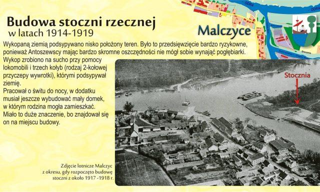 Izba Muzealna Malczyc